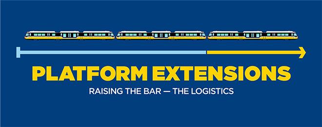 Platform Extensions: Raising the Bar - The Logistics